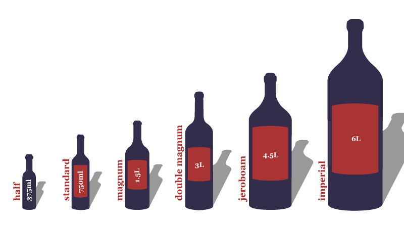 bottles-sizes.png